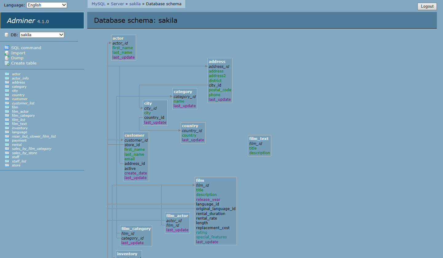 36020 together with Linea Divisoria further Index php together with Index moreover o restaurar um arquivo  SQL no banco MySQL   Mysql Workbench 6. on index phpmyadmin